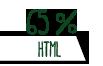 65% HTML